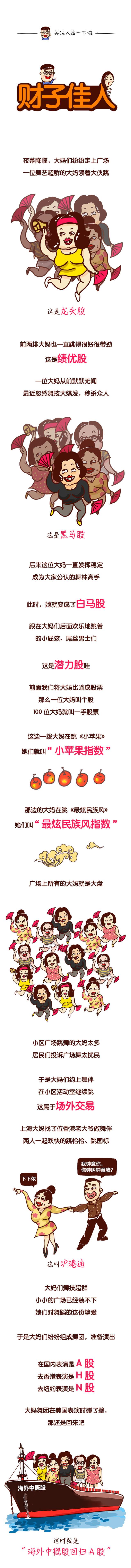 广场舞大妈股市(无二维码).jpg