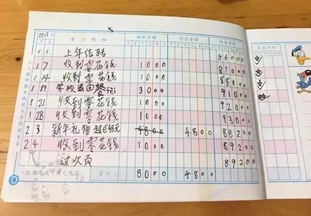二年级小学生每日记账,已存款2万!图片