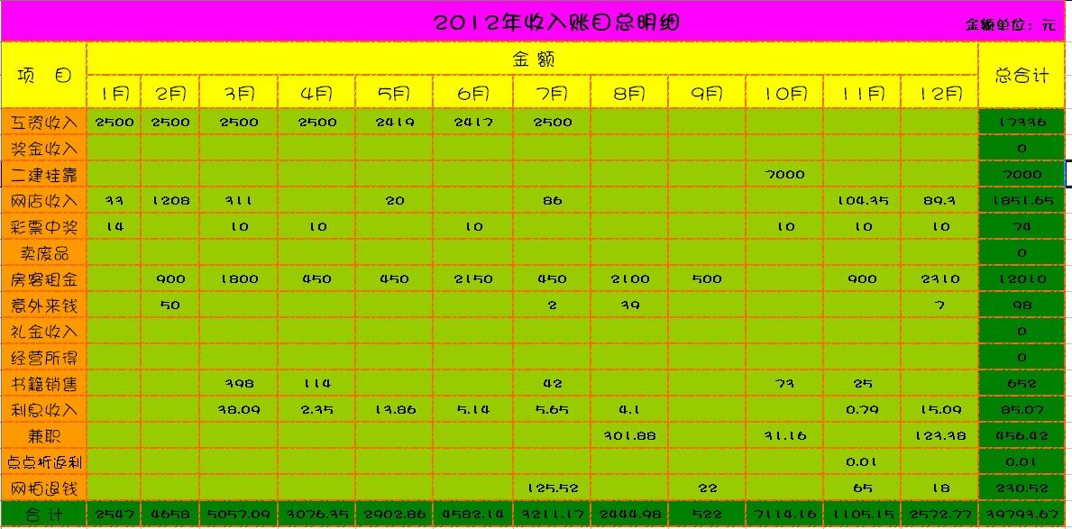 收入支出账目表格图