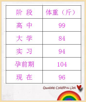 体重表_副本.png