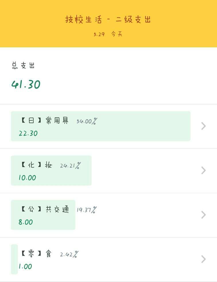随手记_技校生活_二级支出20160529214203.jpg