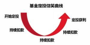 微笑曲线.jpg