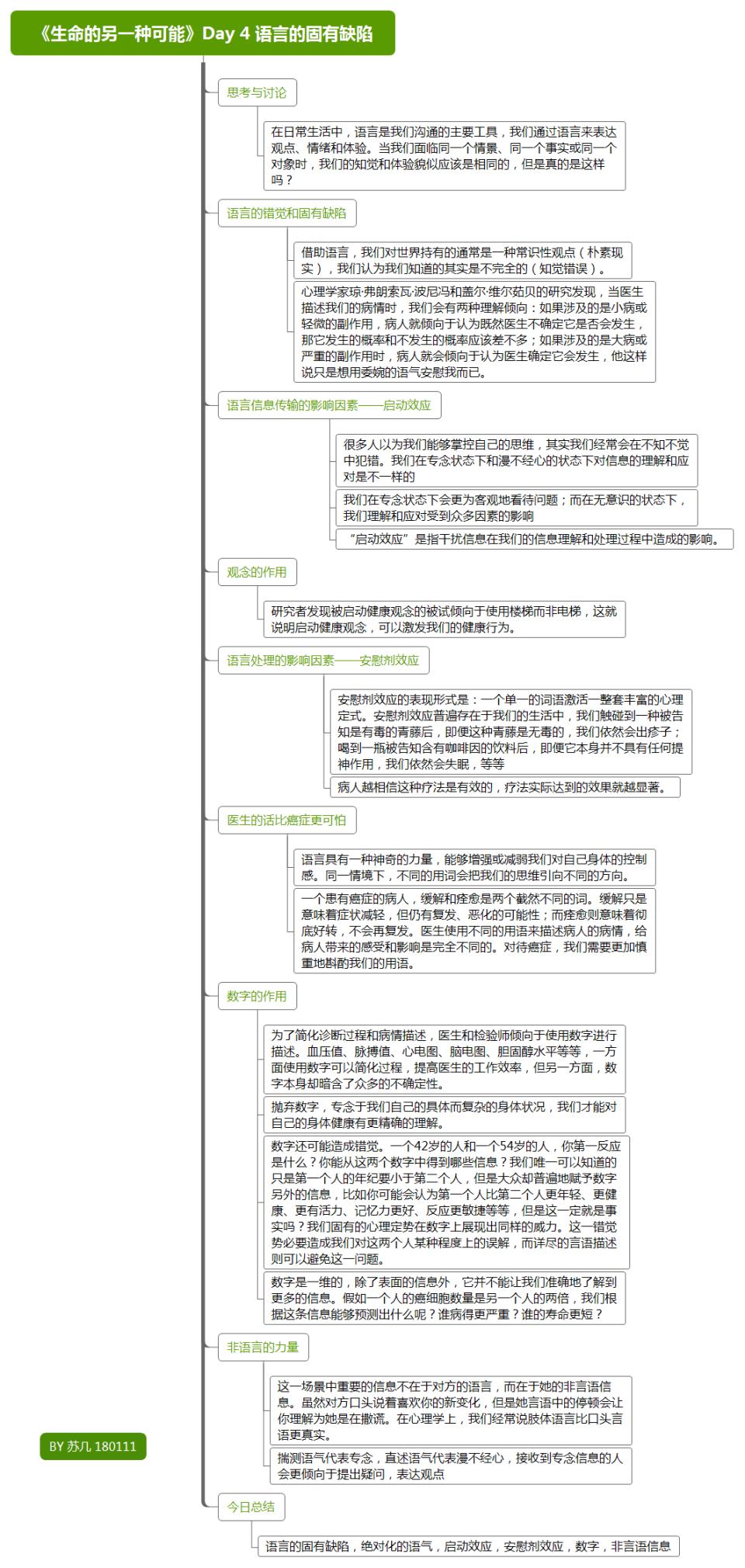《生命的另一种可能》Day 4 语言的固有缺陷.png