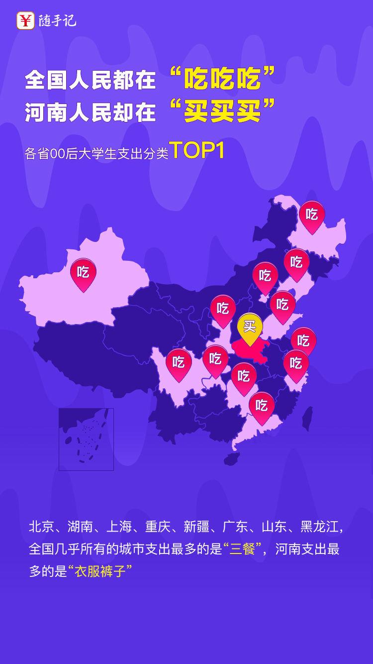 6各城市支出top1.jpg
