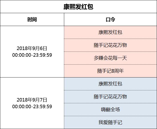 康熙1.png