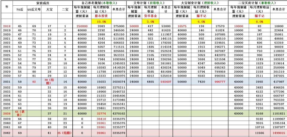 20190118理财规划.jpg