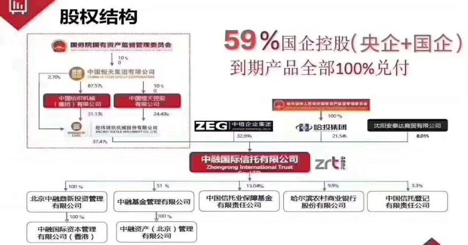 中融信托股权.jpg