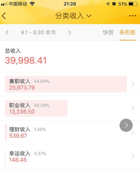 【9月盘点】收入近4万,兼职收入超2 (5).jpg