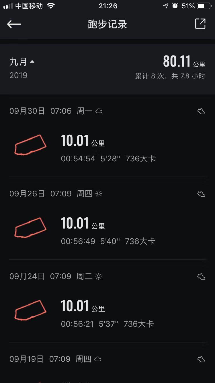 【9月盘点】收入近4万,兼职收入超2 (4).jpg