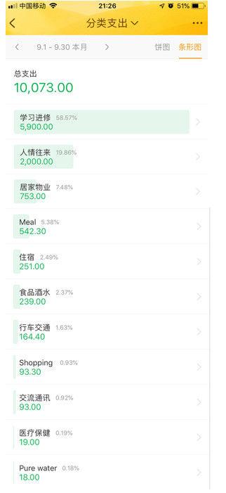 【9月盘点】收入近4万,兼职收入超2 (6).jpg